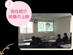 3.会社紹介映像の上映